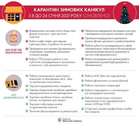 Сьогодні в Україні починають діяти посиленні карантинні обмеження
