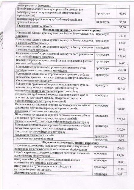 Перелік та тарифи на платні медичні послуги Глухівської лікарні