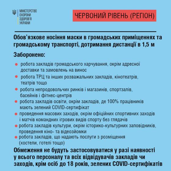 Посилення карантину: МОЗ докладно пояснило всі заборони для різних зон